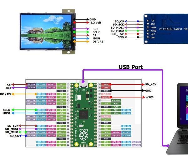 Raspberry Pi Pico – Micro SD Card – Photo Frame -– 3.5 Inch (320x480) HVGA TFT LCD (ILI9488) –  Bitmap Image