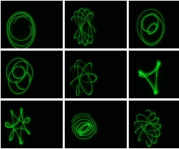 Abstract : Very Low Cost Spirograph Using Laser