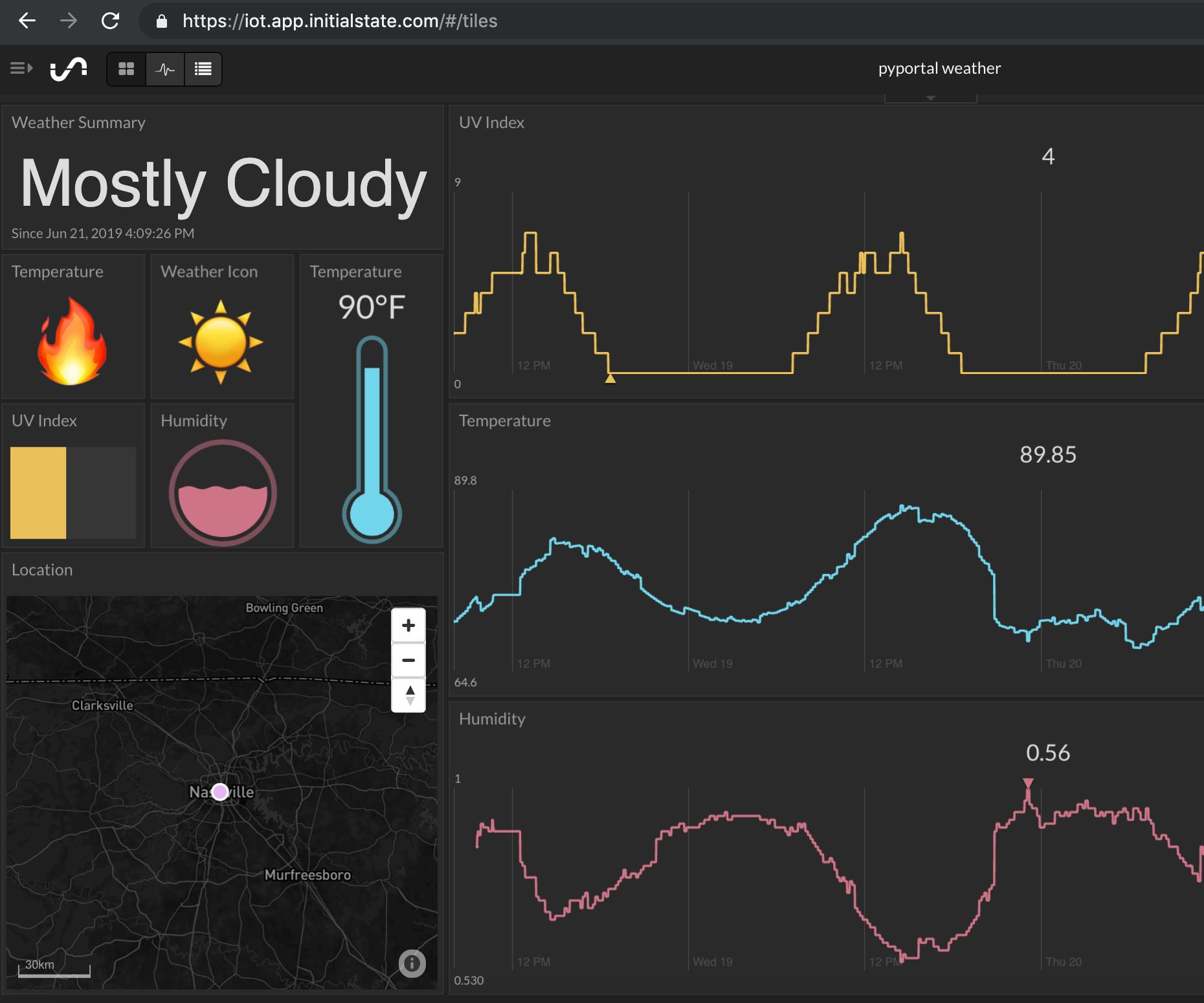 Dark Sky API PyPortal & Weather Dashboard