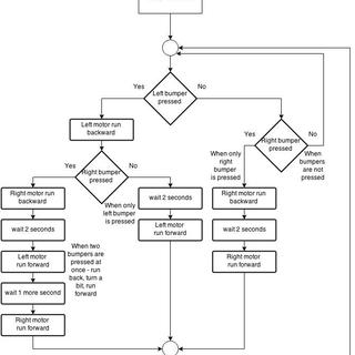 RobotVacuumCleaner-algorithm-simple.png