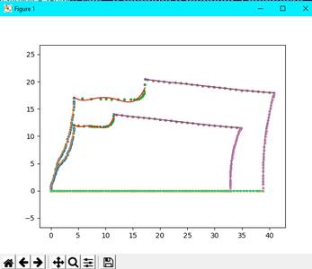 Algorithm for Grading the Pattern - Tapering