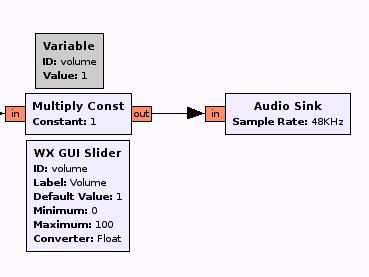 Audio Sink