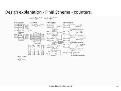 Design Explanation - PCB