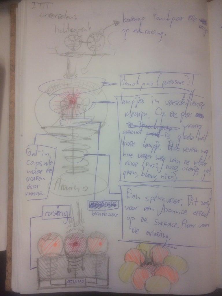 Beschrijving Van Ontwerp (Conceptueel, Vormgeving, Technisch)