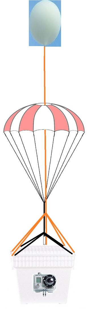 Basic Flight Materials Overview