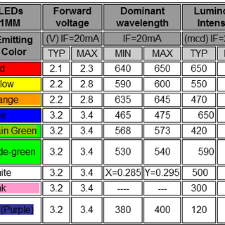 LED_smd_FWD.png
