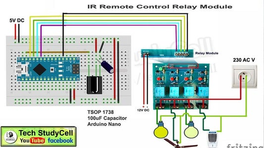Infrared Control From TV Remote