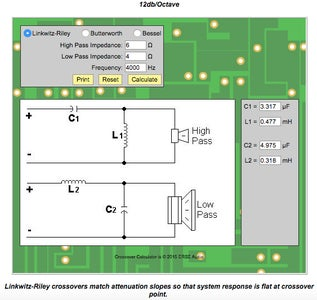 Designing the Passive Crossover Network
