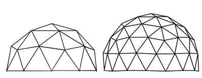 Choose Dome Size