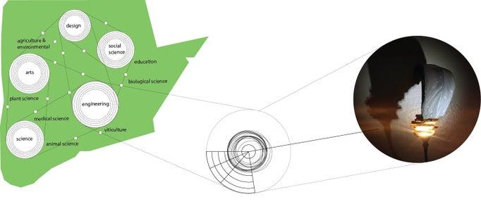 Coordination #thinkdavis: Social Media As Design Tool