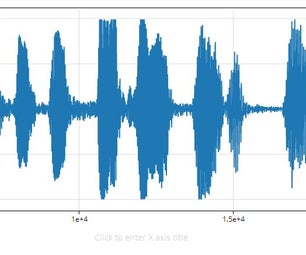 Audio Graphing in Plotly