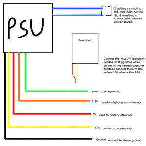 Know Your Wiring