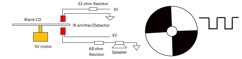 Motor Sound generator
