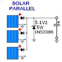 SolarParallelReg.jpg