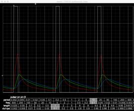 Multichannel Arduino Oscilloscope