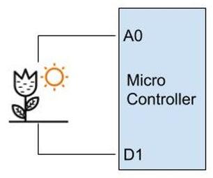 How to Interface Any Sensor