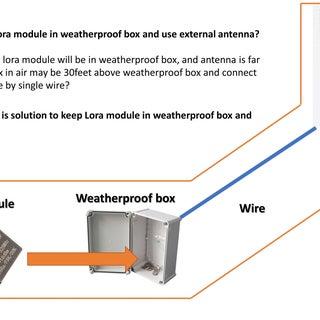 Lora module in weatherproof box.jpg
