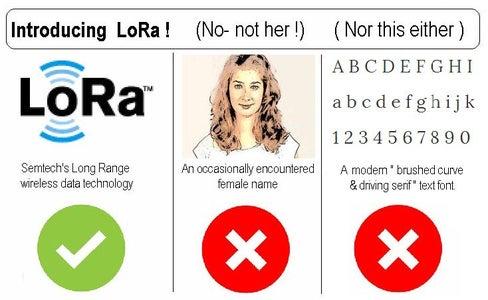 Introducing LoRa™ !
