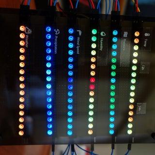 LED Weather Forecast