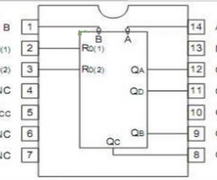 Decade Counter Tutorial Featuring the 74LS93 - a Key to 7-Segment Display Drivers