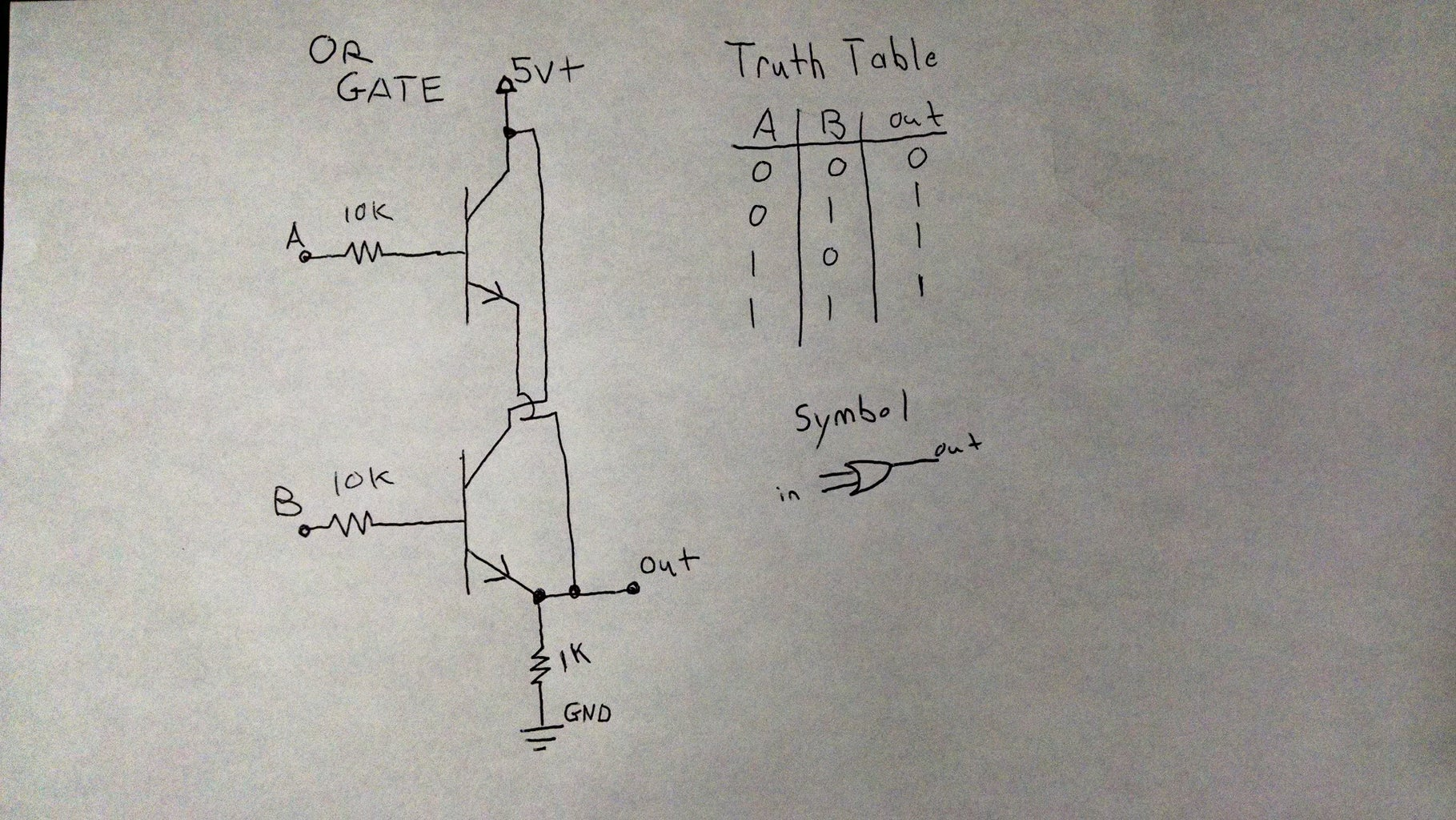 Schematic / Truth Table