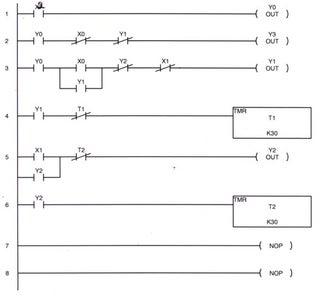 PLC, Program, and Wiring