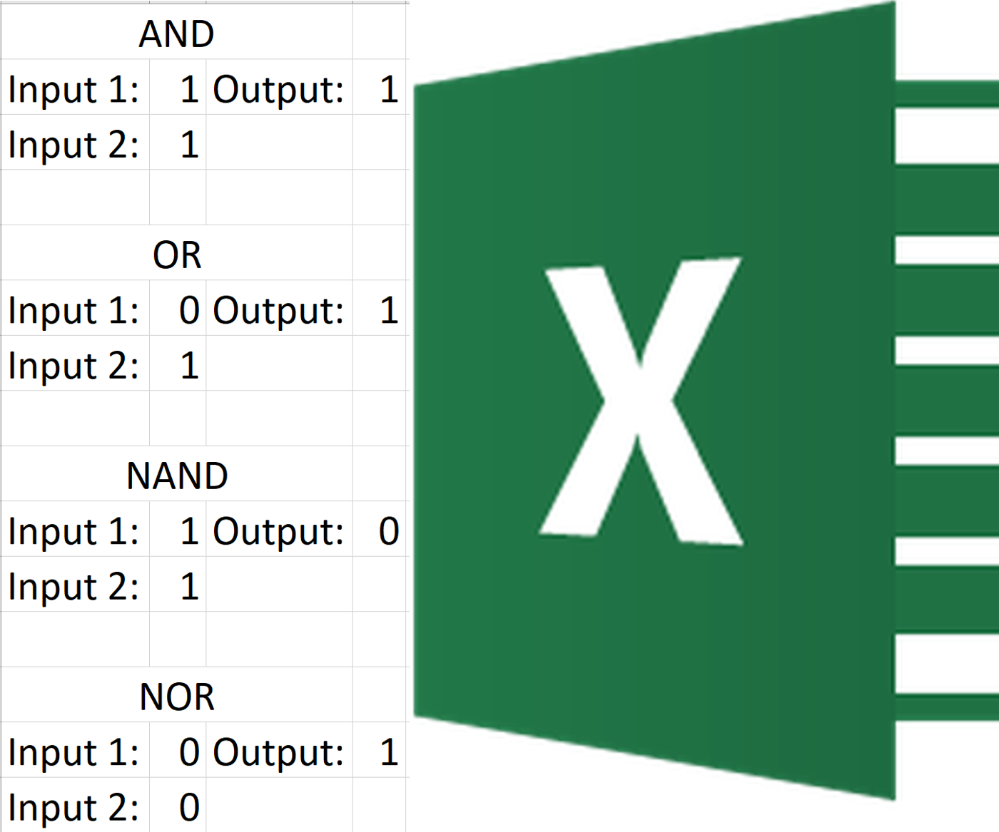 Make Logic Gates in Excel