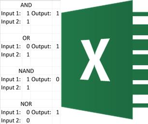 Make Logic Gates in Excel