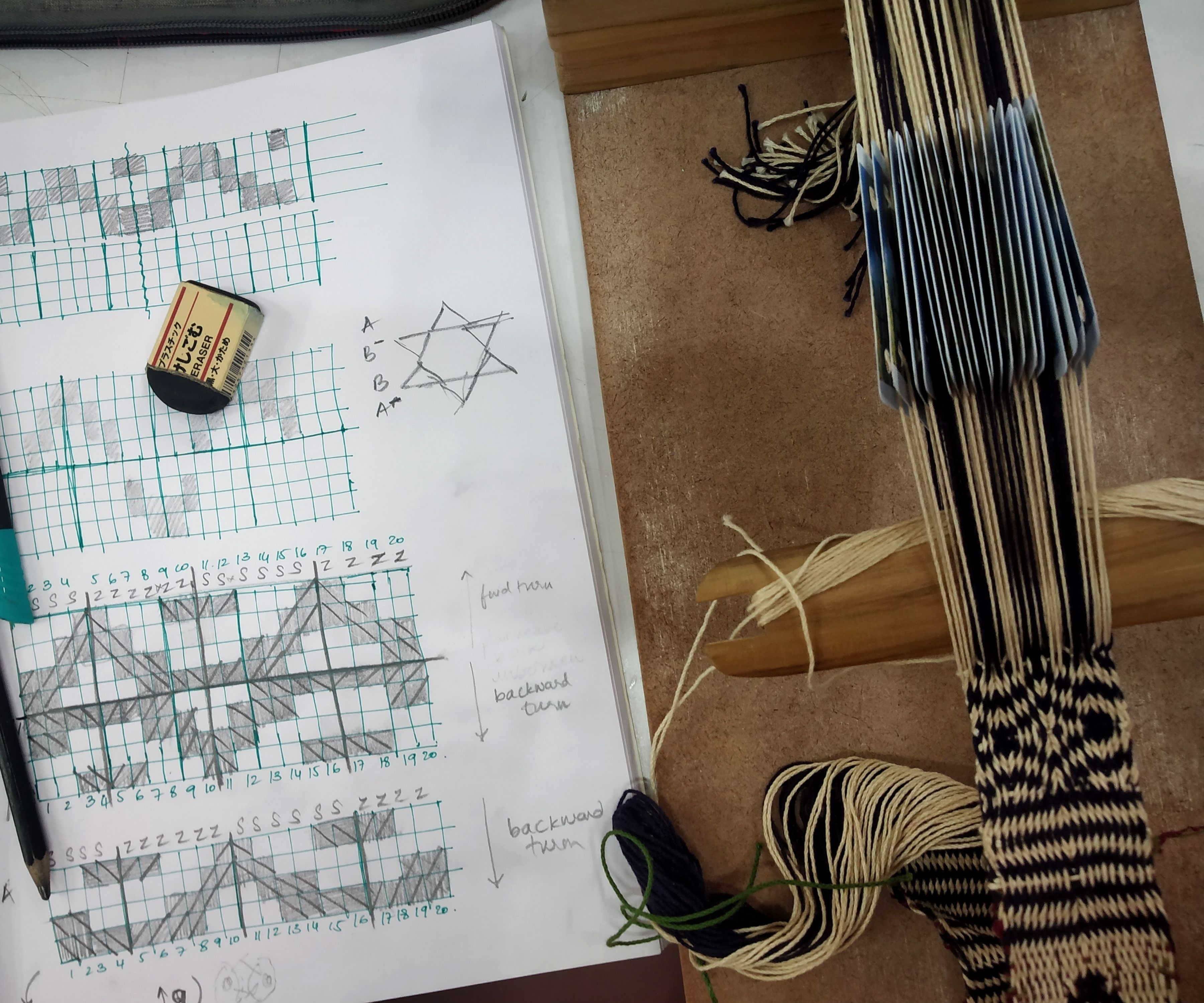 Weave Patterns on a Portable Loom