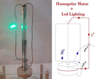 同型LED照明