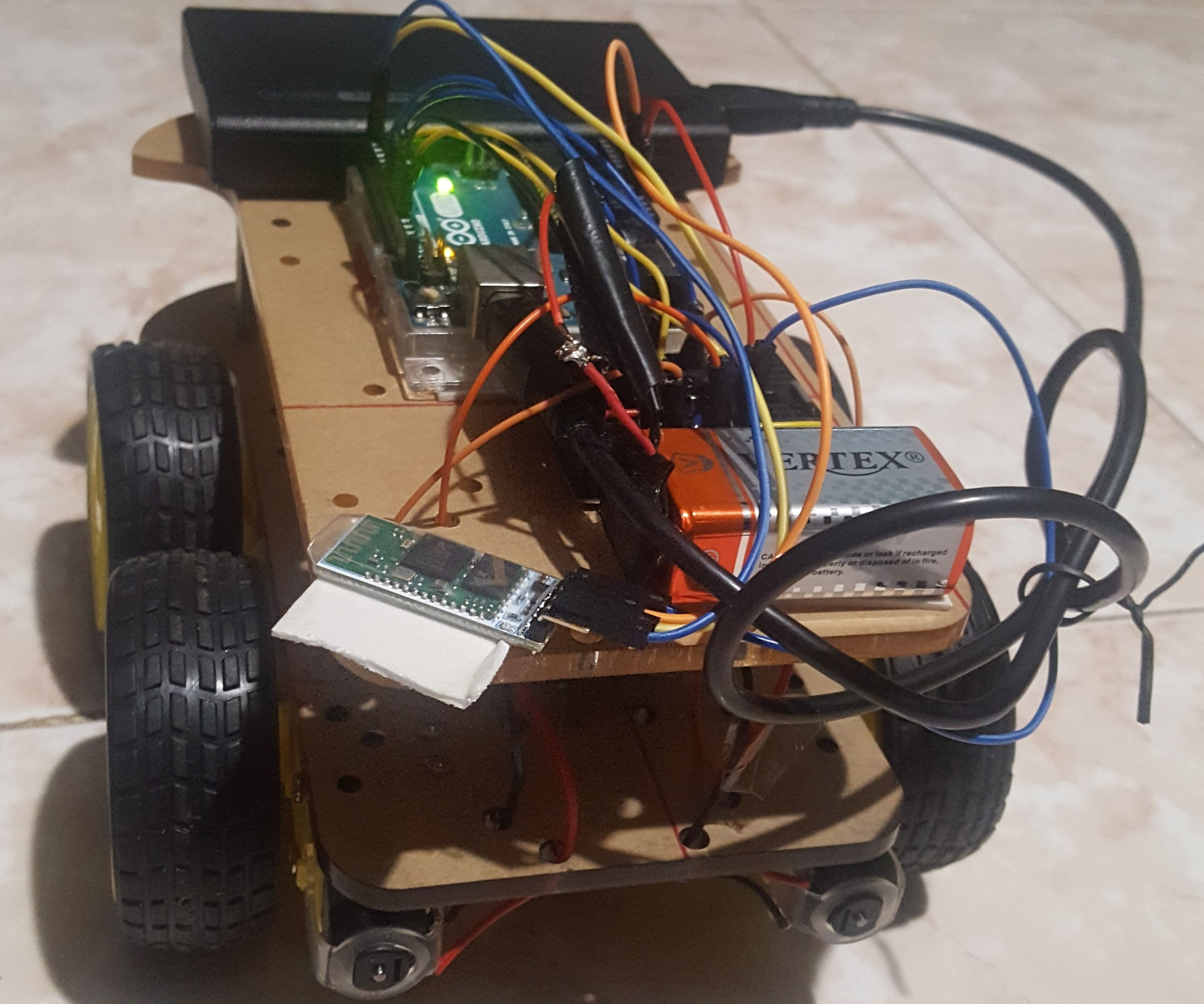 Gesture Controlled Car