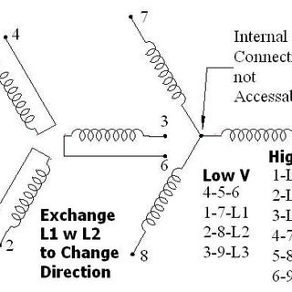 wiring diagram for single phase, reversible, 120 volt