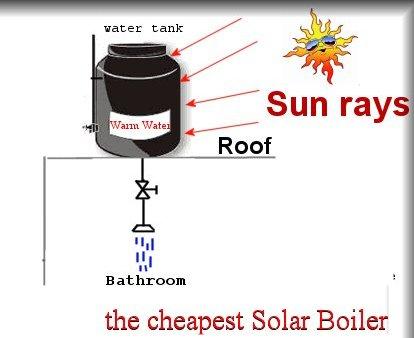 The cheapest solar boiler