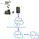 Controlling your Photon device with SmartThings and Alexa