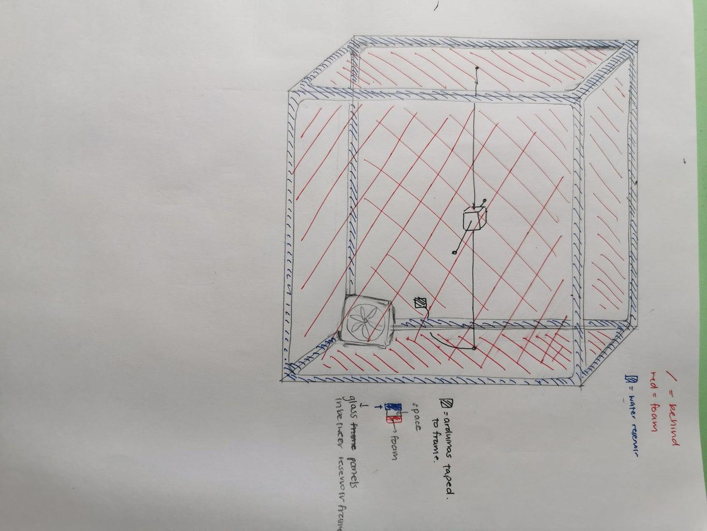 Disco Ball GBE Design