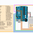 Motor Control Project With TB6612FNG