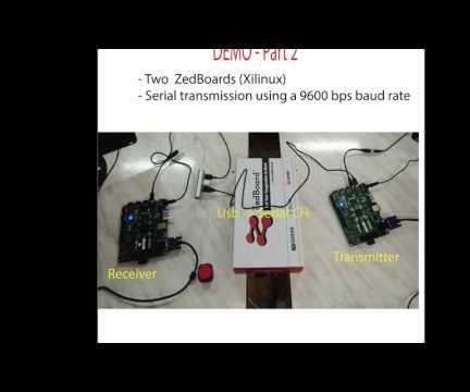 Digital Low Bit-rate Voice Communication