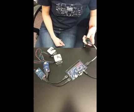Using a Joystick to Control Stepper Motors With an FPGA
