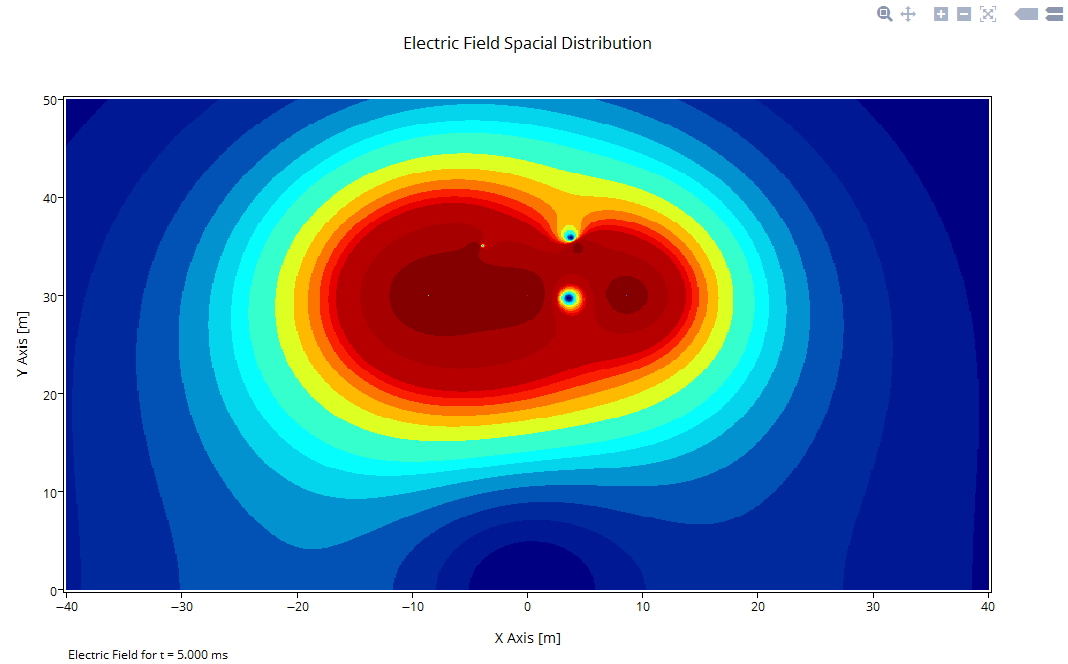 How to use Plotly MATLAB/Octave API