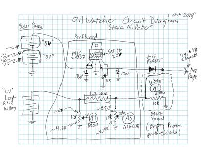 Oilwatcher Schematic Diagram