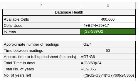 Code - Google Sheets