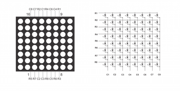 Connect the 8x8 LED Matrix to the 74HC595 Shift Register