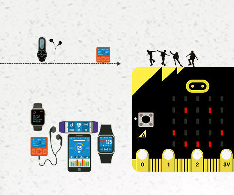 Make a Wearable Pedometer With Micro:bit