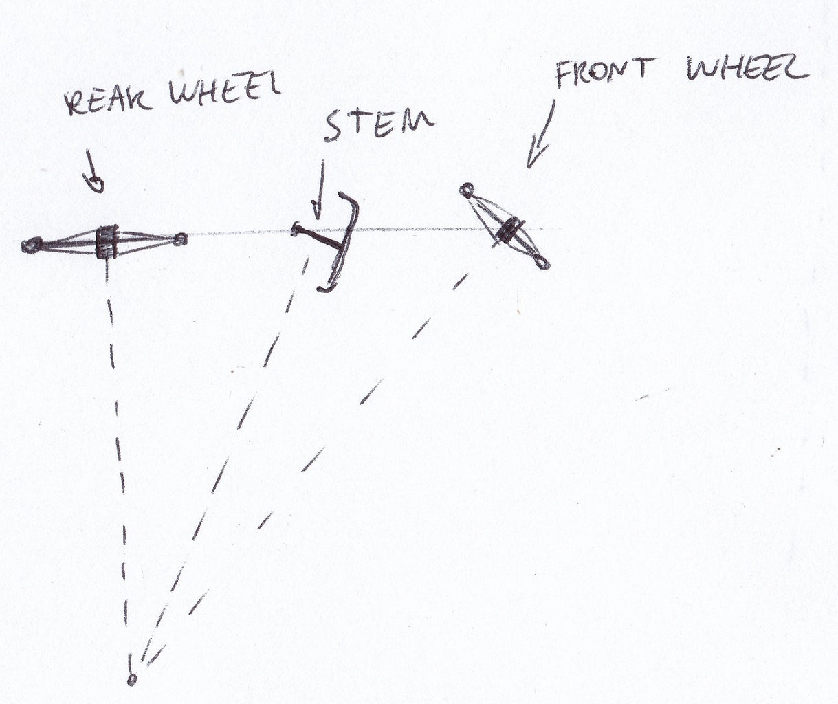 Build Steering System