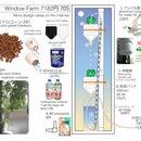 Window Farm
