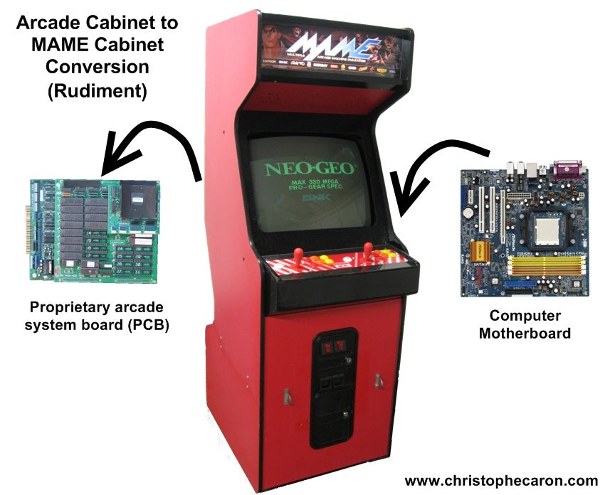 Mame arcade pcb for driving game