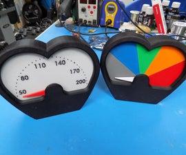 Heart Rate Meter