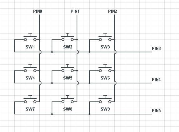 Simple Button Keypad - Microcontroller