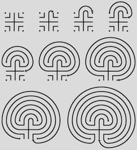 Why Labyrinths and Why This Pattern?