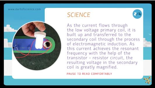 Science Behind.